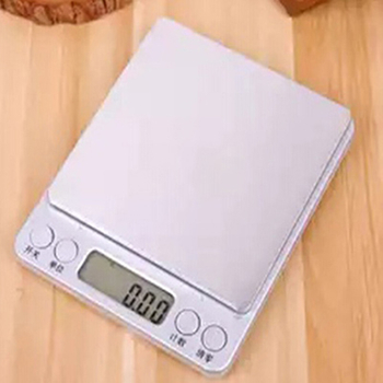 Are You Annoyed at Weight Fluctuation?